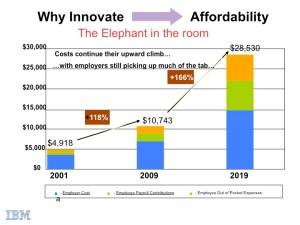 IBM - Healthcare costs