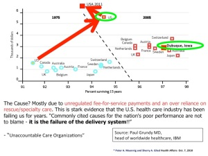 IBM - Iowa cost competitive