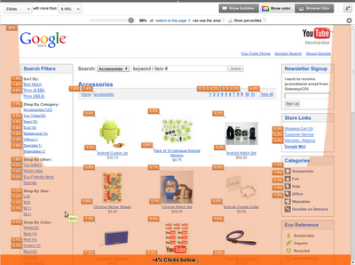 Google Analytics Now Lets You Conduct Browser-Size Analysis
