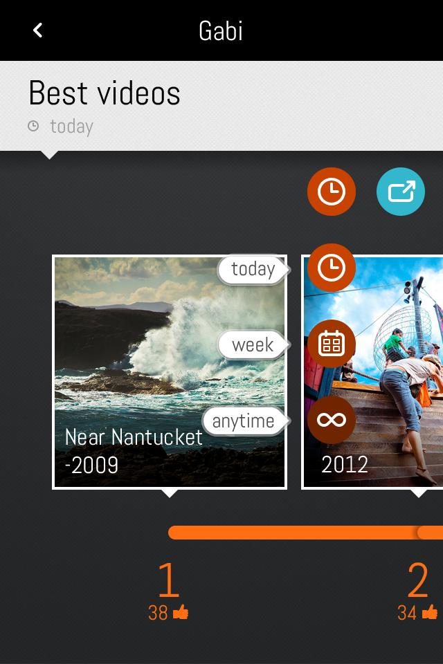 Gabi: A Very Unique, Superlative Interface For Browsing