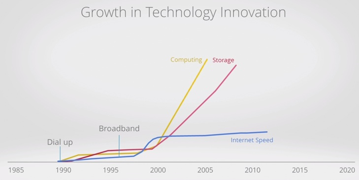 https://techcrunch com/2012/07/26/bump-flock/ 2012-07