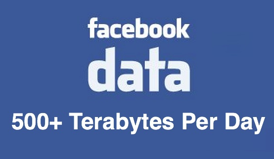 Facebook Ungkap Data Kebocoran Pengguna yang Lebih Besar #FacebookDown