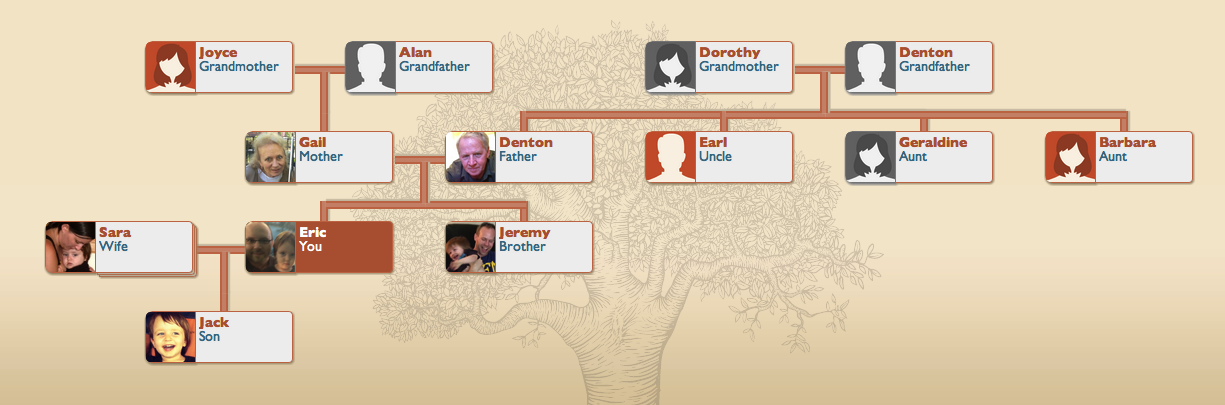 rootsy s private social network lets you build your family tree