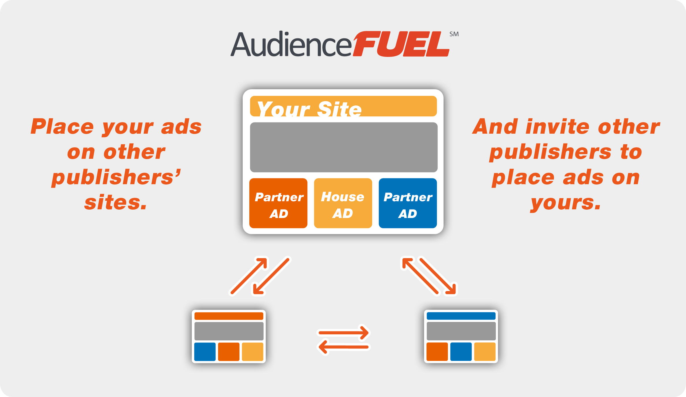 audiencefuel diagram