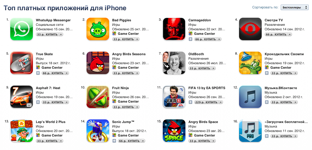 Apple Adds 8 New Currencies Supported In App Store Including