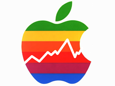 apple s stock price crashes to six month low and there s no bottom
