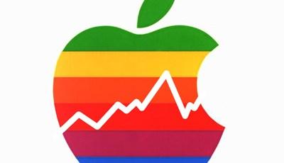 Apple (APPL) acción de apple