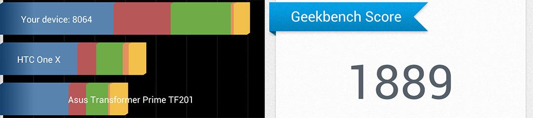 https://techcrunch com/2012/11/20/startup-genome-ranks-the