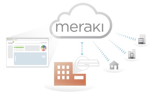 Cisco Acquires Enterprise Wi-Fi Startup Meraki For $1 2
