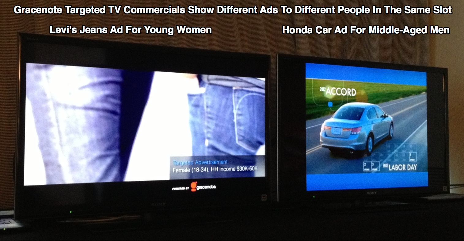 Gracenote Targeted Advertisements Levis Honda