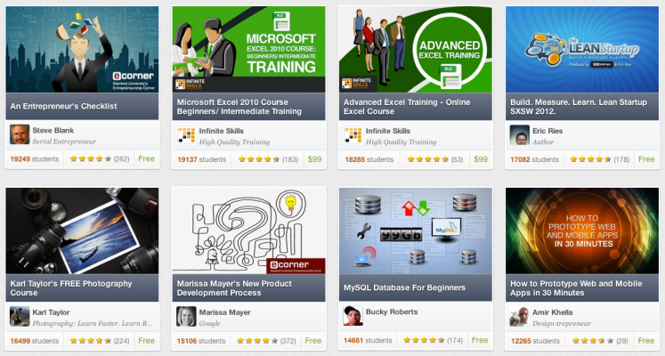 Online Learning Marketplace Udemy Lands $12M To Expand Its ...
