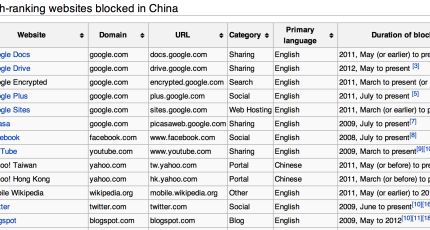 China Is Cracking Down On VPNs (But Xinhua News Is Still Tweeting