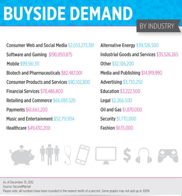 7.buyside_demand_industry-01