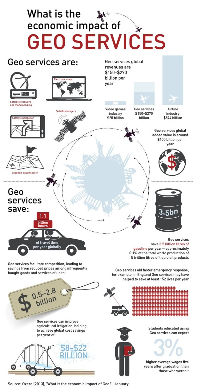Geo Services Infographic - final