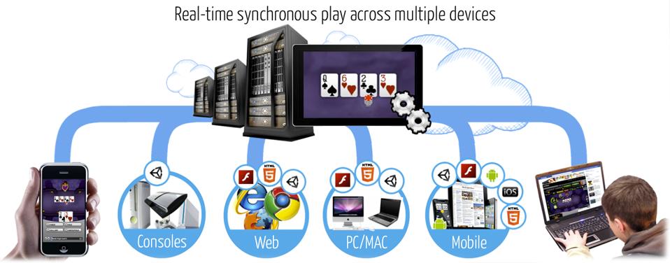 PlayerScale image