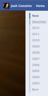 Timeline Navigation Years