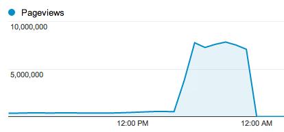 cydia-spike