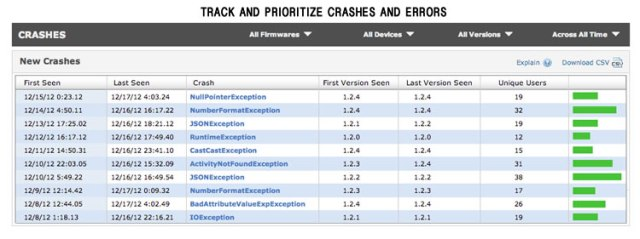 Flurry_CrashAnalytics_Screen1