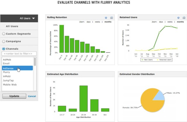 Flurry_UserAcquisitionAnalytics_Screen1