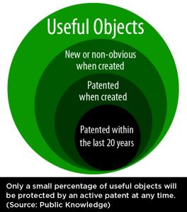 patent-chart3