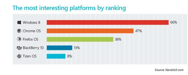 Platform_preferences_3