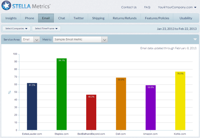 STELLA Metrics screen shot 1