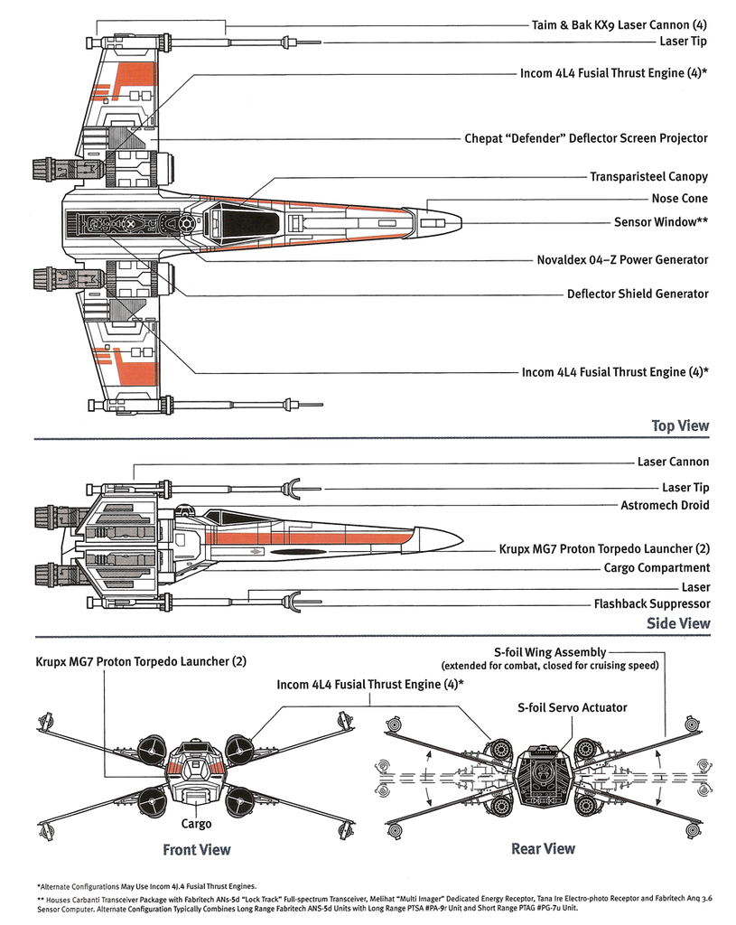 X-wing_schematics-1
