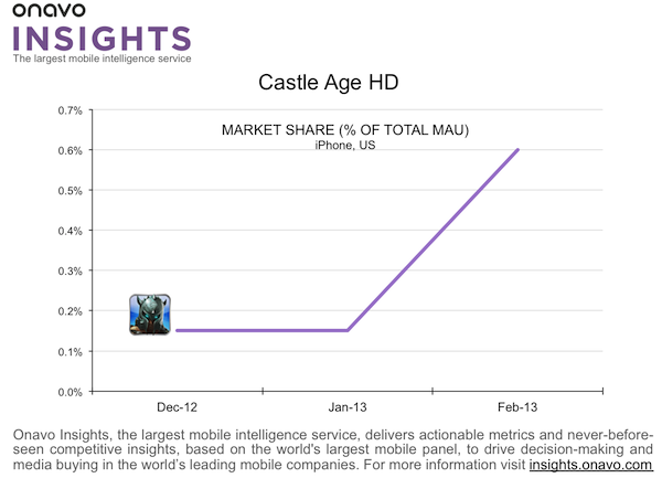 castle-age