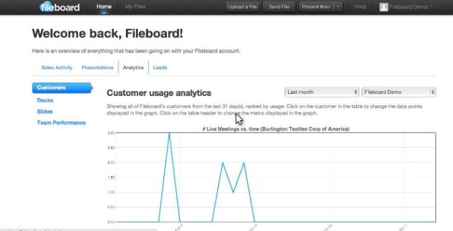 flipboardanalytics