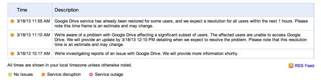 google drive - status