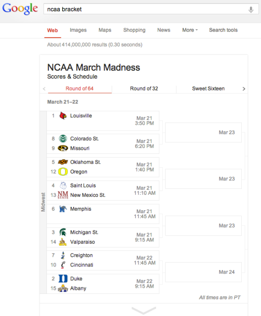 Google NCAA Bracket