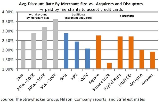 Merchant Discount Large Annotated
