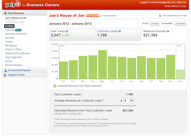 yelp revenue estimator
