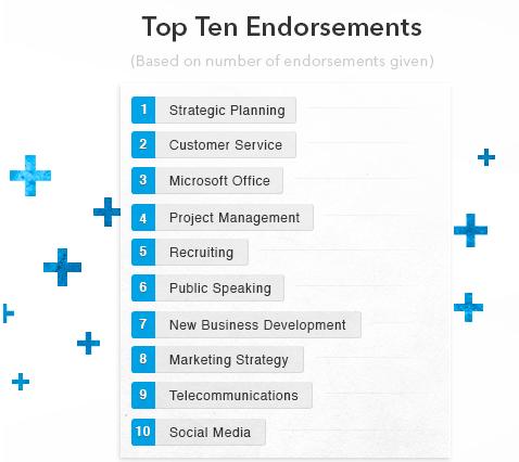 linkedin endorsements top 10