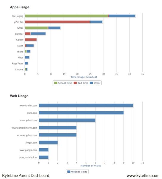 activity-graphs