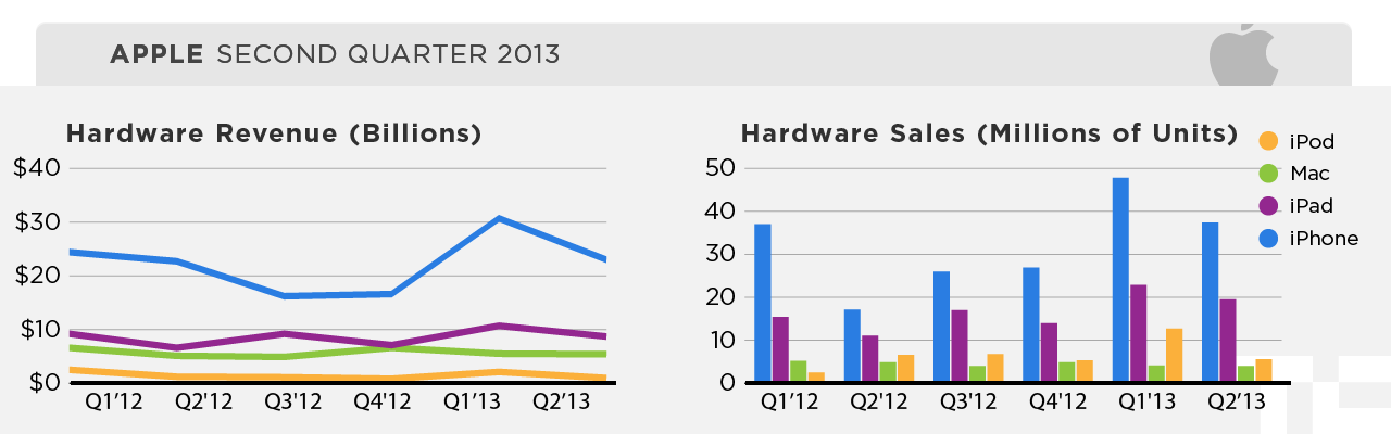 appleq213-hardware