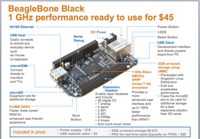 The BeagleBone Black Is A New Single-Board Computer That Can Brew