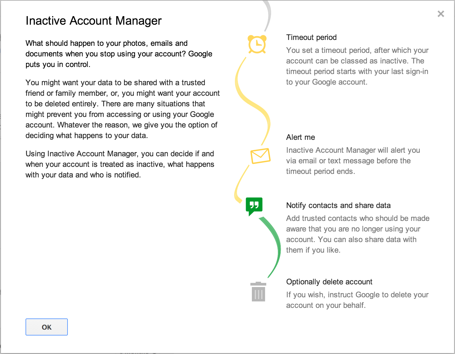 Google's New Inactive Account Manager Gives You Control Over