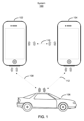 Apple Patents Built-In iPhone Remote Unlocker, Engine