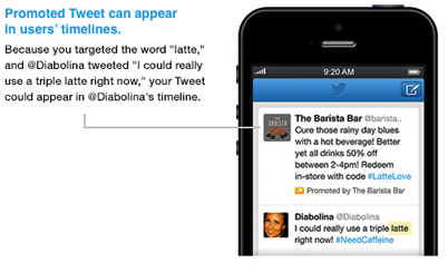 Twitter Keyword Ads