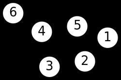 6n-graf