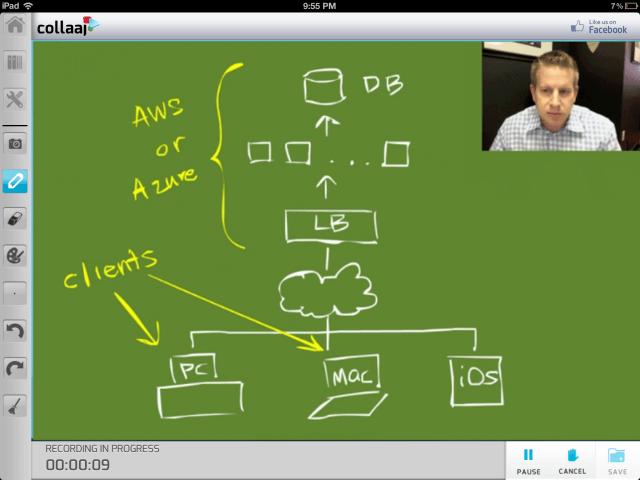 Collaaj iPad Whiteboard App