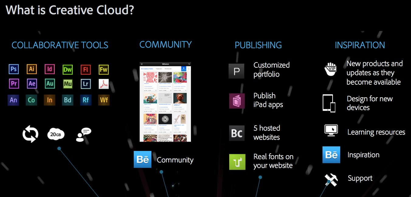 Creative Cloud Feature Reveal FINAL.pdf (page 7 of 15)
