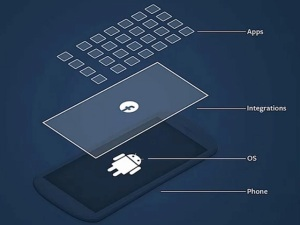 facebook-phone-screen
