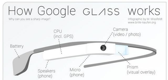 google-glass-info