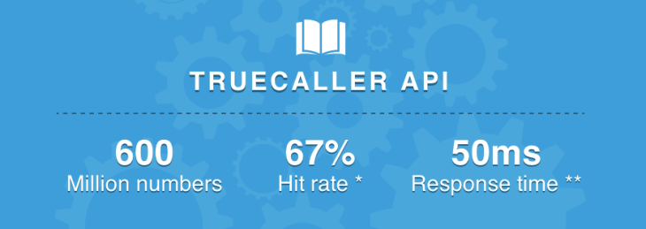 Truecaller Opens Paid API To Select Developers To Monetise Its