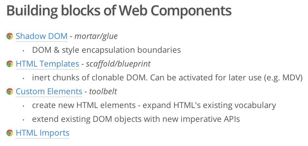 Web Components - Google I_O-1