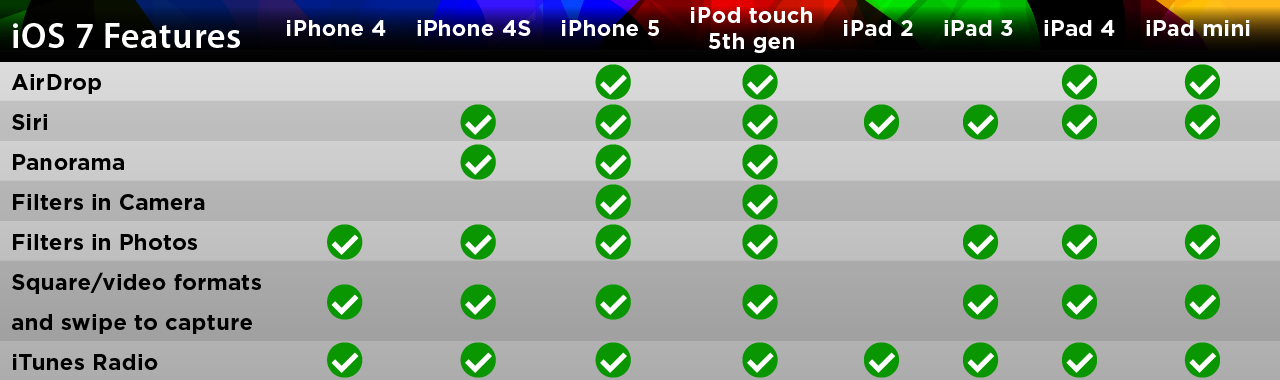 ios7-features-comparison1