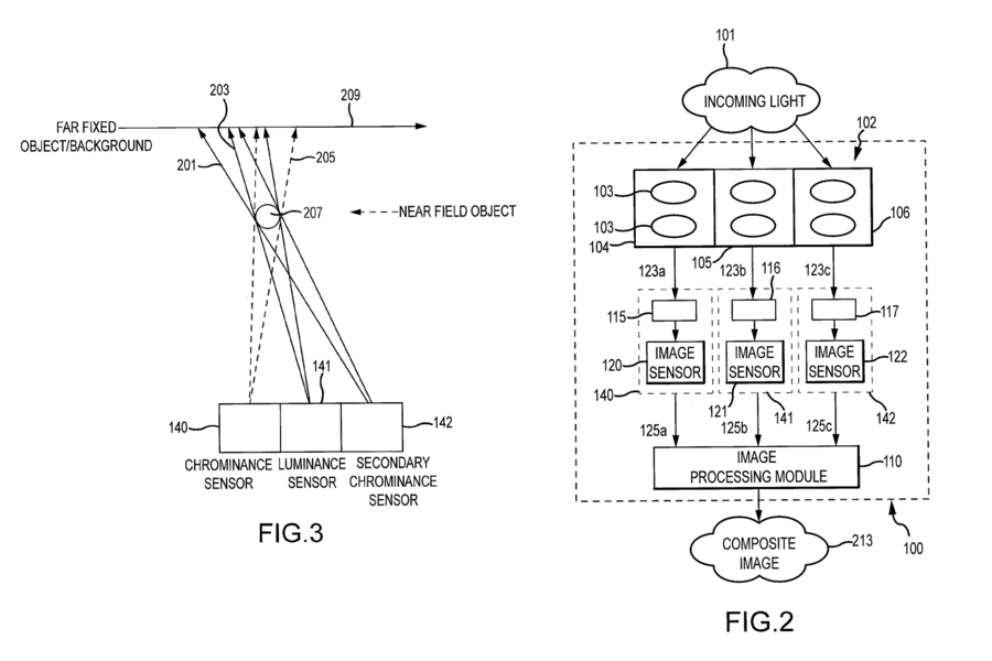 apple patents triple sensor  triple lens iphone camera for better resolution and color accuracy