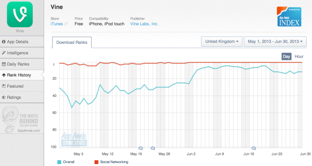 Yes, The iOS App Store Still Makes Developers More Money   TechCrunch
